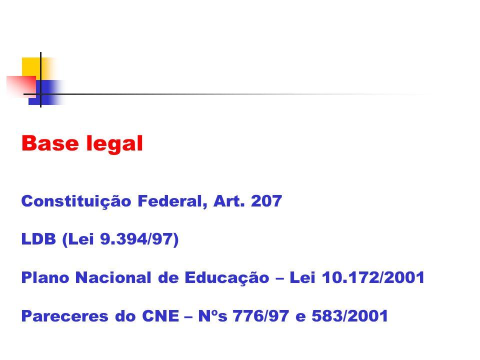 Base legal Constituição Federal, Art.