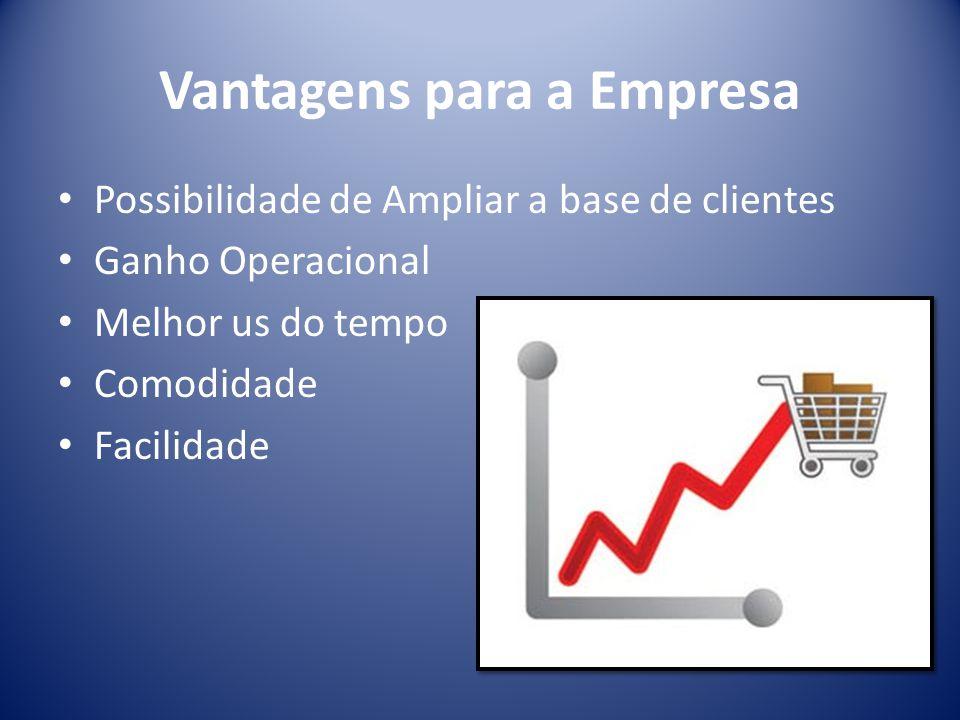 Vantagens para a Empresa Possibilidade de Ampliar a base de clientes Ganho Operacional Melhor us do tempo Comodidade Facilidade