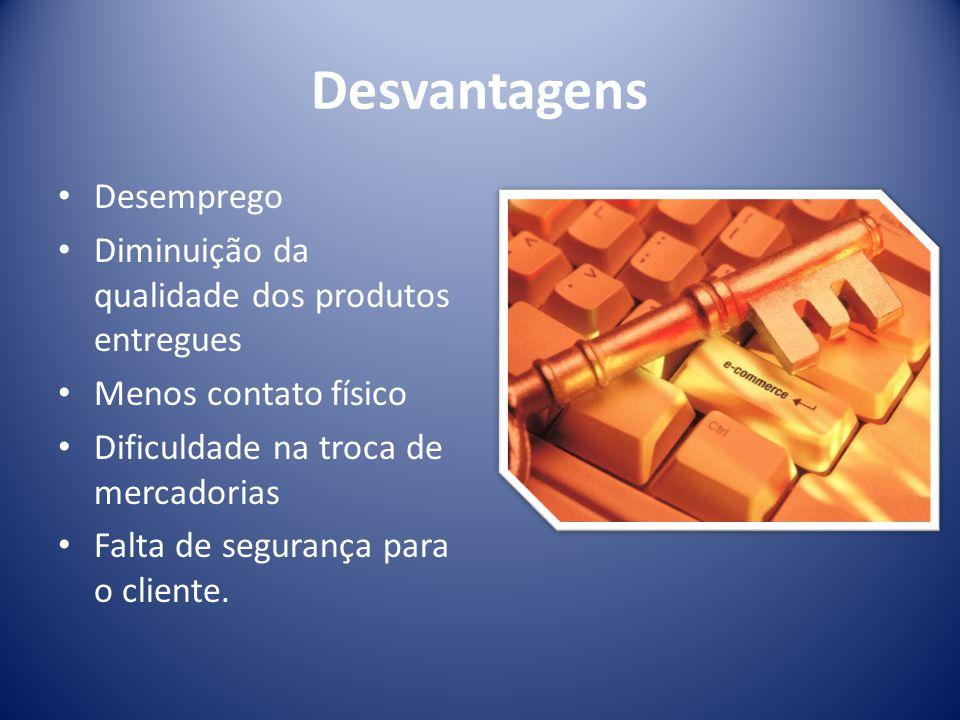Desvantagens Desemprego Diminuição da qualidade dos produtos entregues Menos contato físico Dificuldade na troca de mercadorias Falta de segurança par