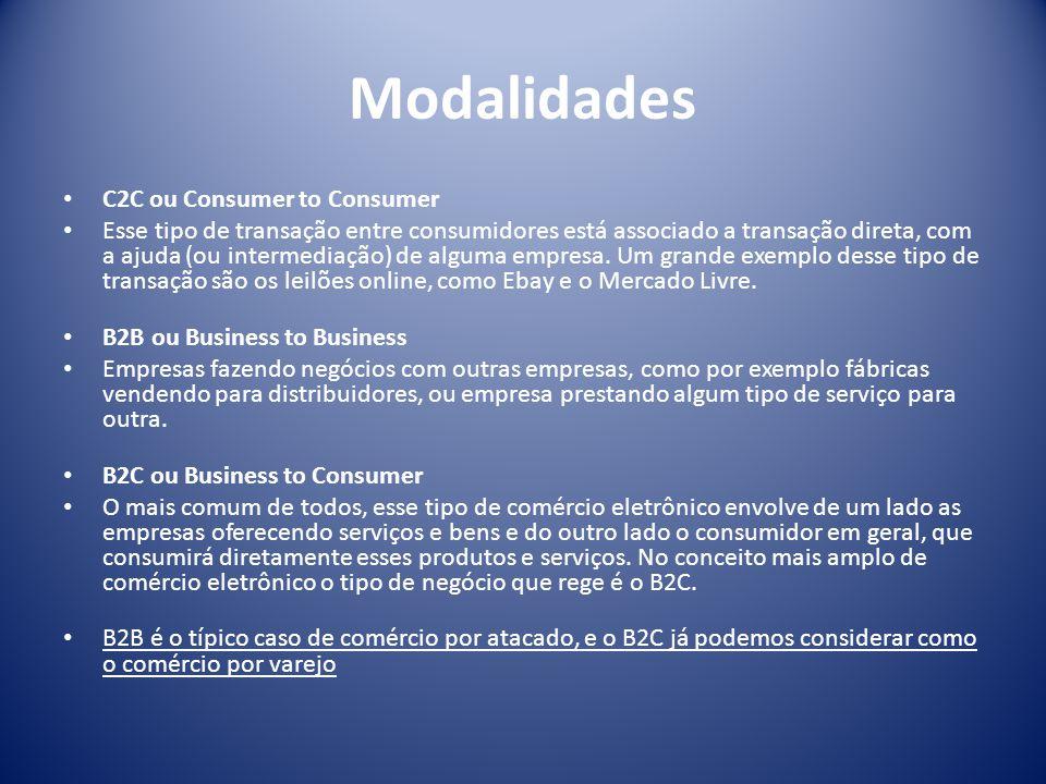 Modalidades C2C ou Consumer to Consumer Esse tipo de transação entre consumidores está associado a transação direta, com a ajuda (ou intermediação) de