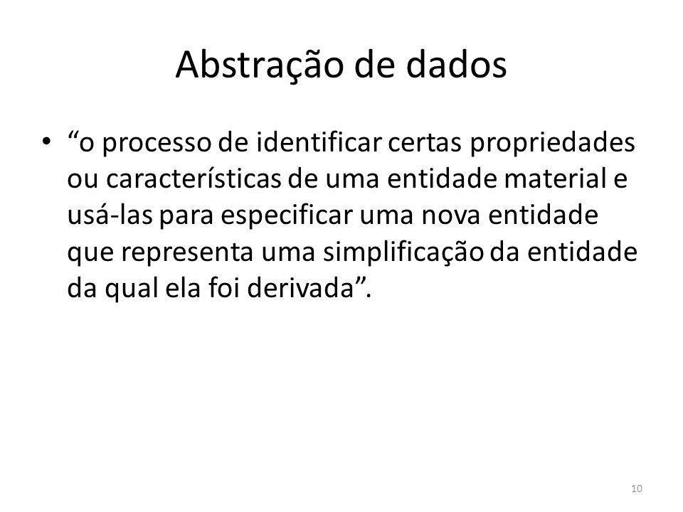 Abstração de dados o processo de identificar certas propriedades ou características de uma entidade material e usá-las para especificar uma nova entid