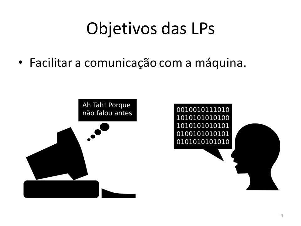 Objetivos das LPs Facilitar a comunicação com a máquina. 9