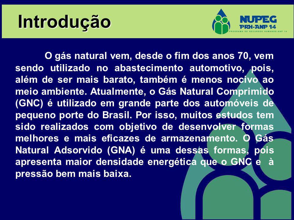 Introdução O gás natural vem, desde o fim dos anos 70, vem sendo utilizado no abastecimento automotivo, pois, além de ser mais barato, também é menos