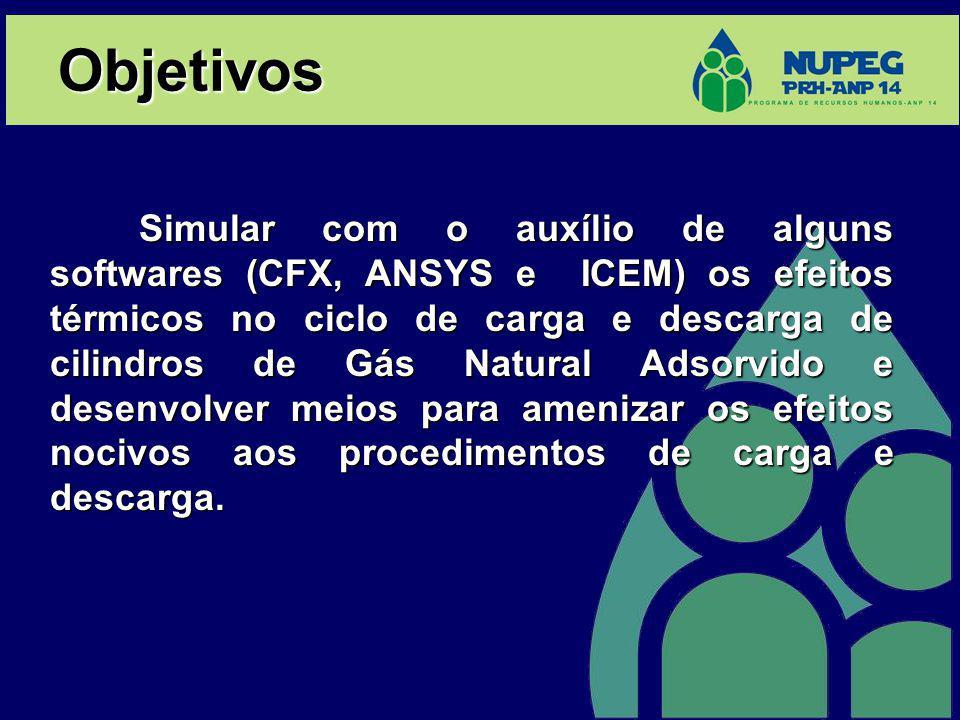 Objetivos Simular com o auxílio de alguns softwares (CFX, ANSYS e ICEM) os efeitos térmicos no ciclo de carga e descarga de cilindros de Gás Natural Adsorvido e desenvolver meios para amenizar os efeitos nocivos aos procedimentos de carga e descarga.