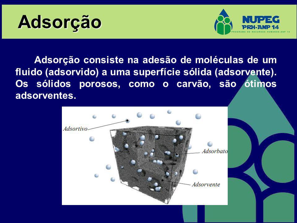 Adsorção Adsorção consiste na adesão de moléculas de um fluido (adsorvido) a uma superfície sólida (adsorvente). Os sólidos porosos, como o carvão, sã
