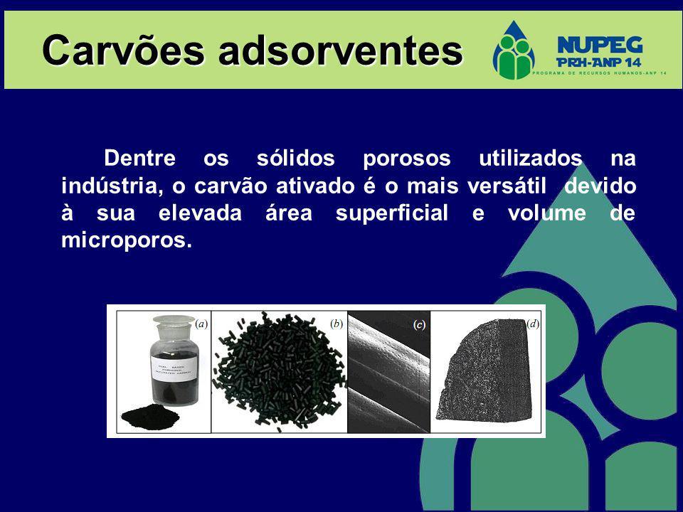 Carvões adsorventes Dentre os sólidos porosos utilizados na indústria, o carvão ativado é o mais versátil devido à sua elevada área superficial e volu