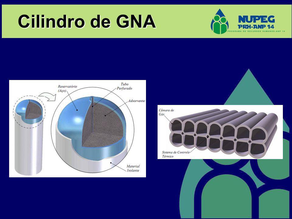 Cilindro de GNA
