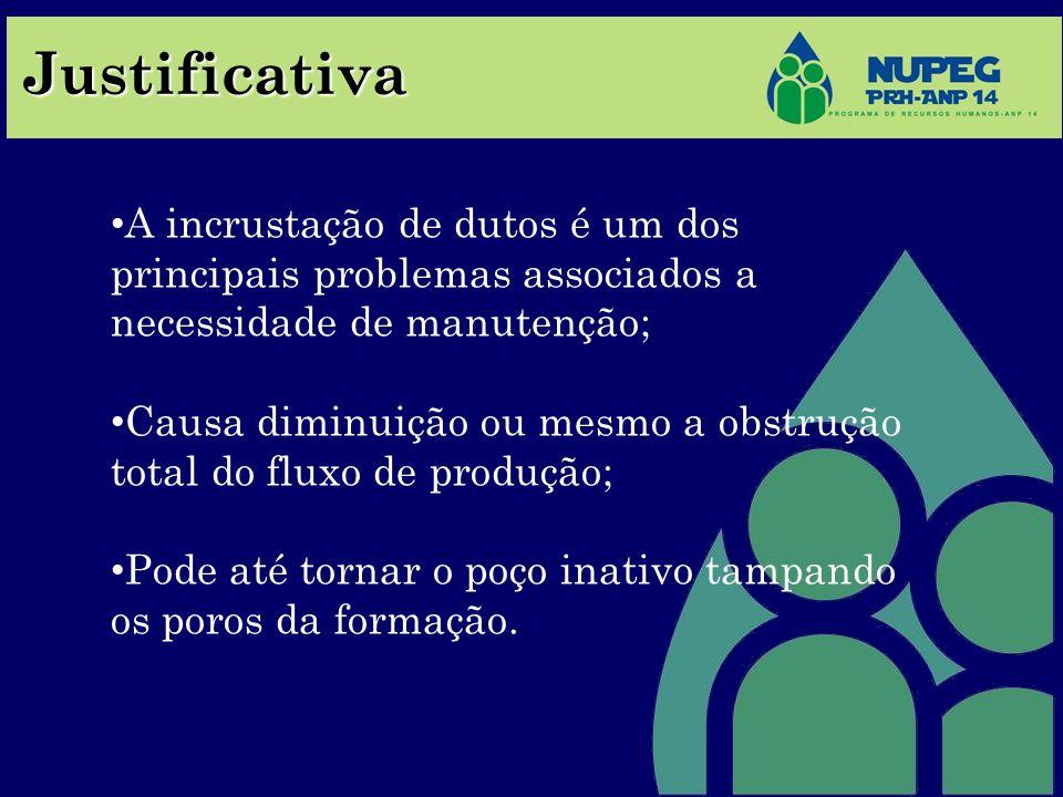Justificativa A incrustação de dutos é um dos principais problemas associados a necessidade de manutenção; Causa diminuição ou mesmo a obstrução total