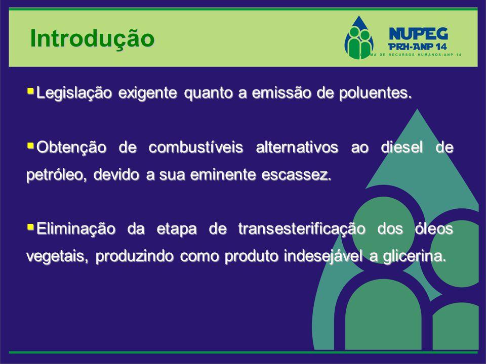 Objetivo Obter digramas de fases com grande faixa de microemulsão, rica principalmente na fase óleo.