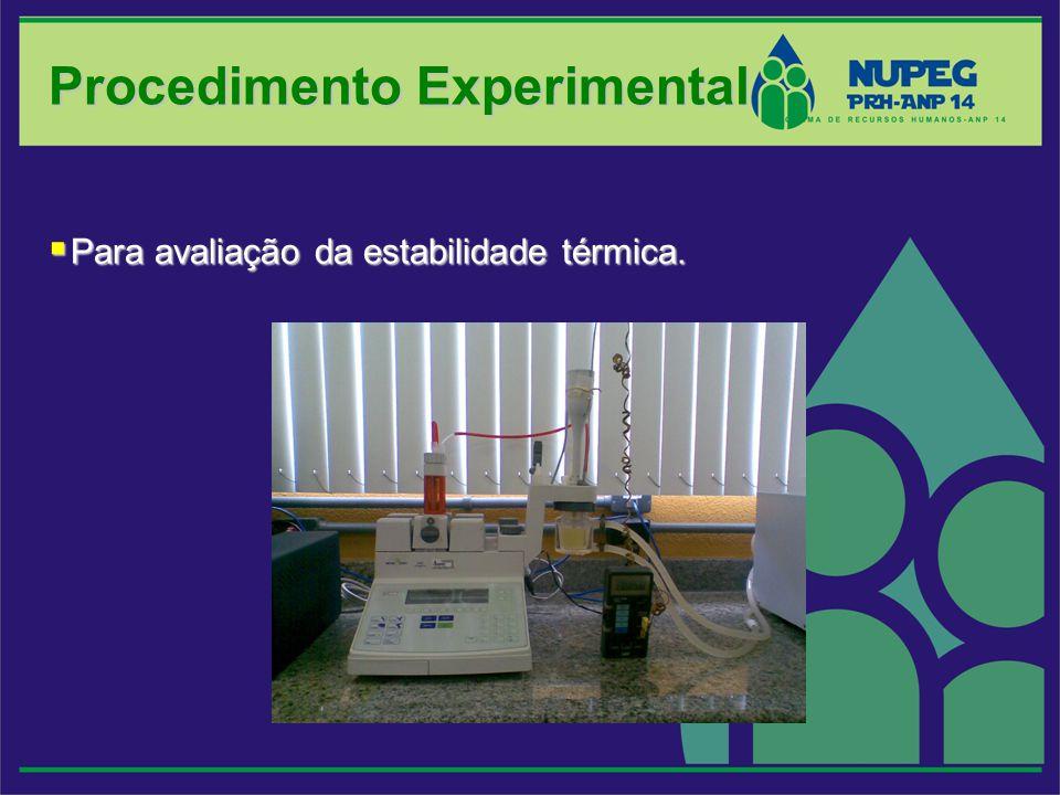 Procedimento Experimental Para avaliação da estabilidade térmica. Para avaliação da estabilidade térmica.