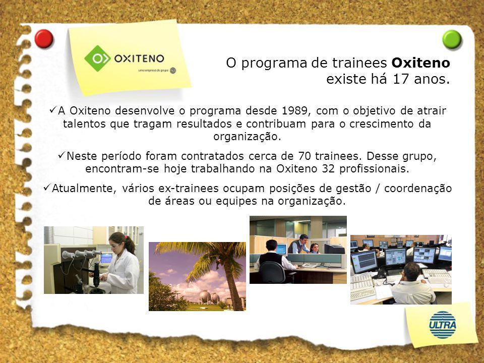 A Oxiteno desenvolve o programa desde 1989, com o objetivo de atrair talentos que tragam resultados e contribuam para o crescimento da organização. Ne