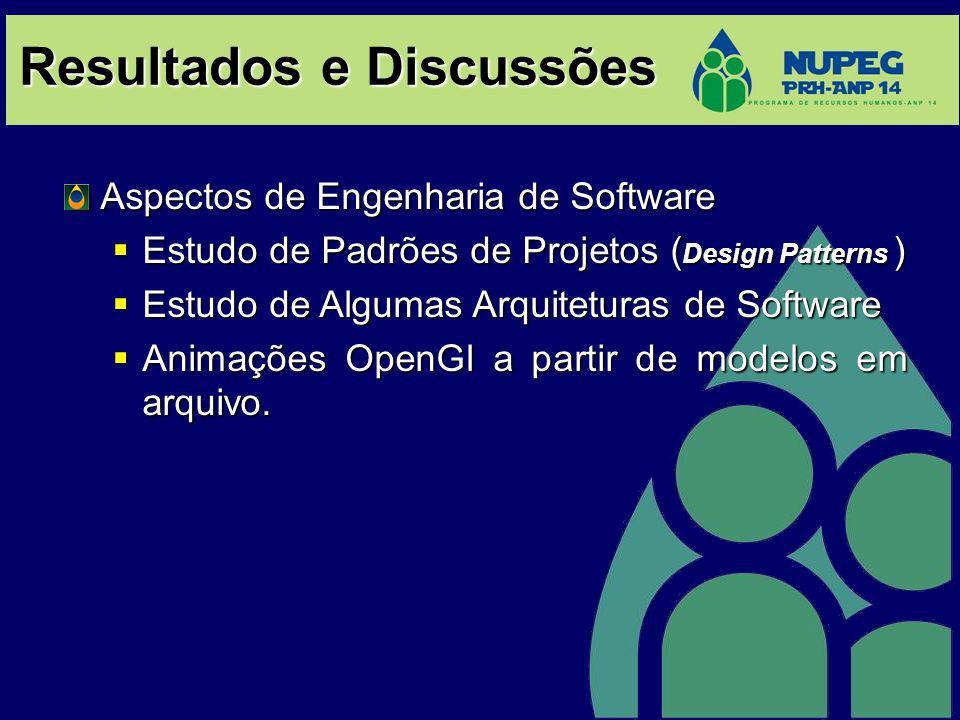 Resultados e Discussões Aspectos de Engenharia de Software Estudo de Padrões de Projetos ( Design Patterns ) Estudo de Padrões de Projetos ( Design Pa