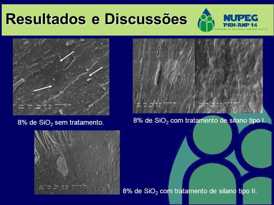 Contribuições Diminuição da corrosão em dutos metálicos.