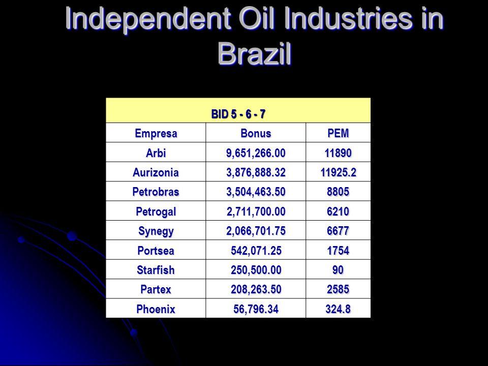 BID 5 - 6 - 7 EmpresaBonusPEM Arbi9,651,266.0011890 Aurizonia3,876,888.3211925.2 Petrobras3,504,463.508805 Petrogal2,711,700.006210 Synegy2,066,701.75