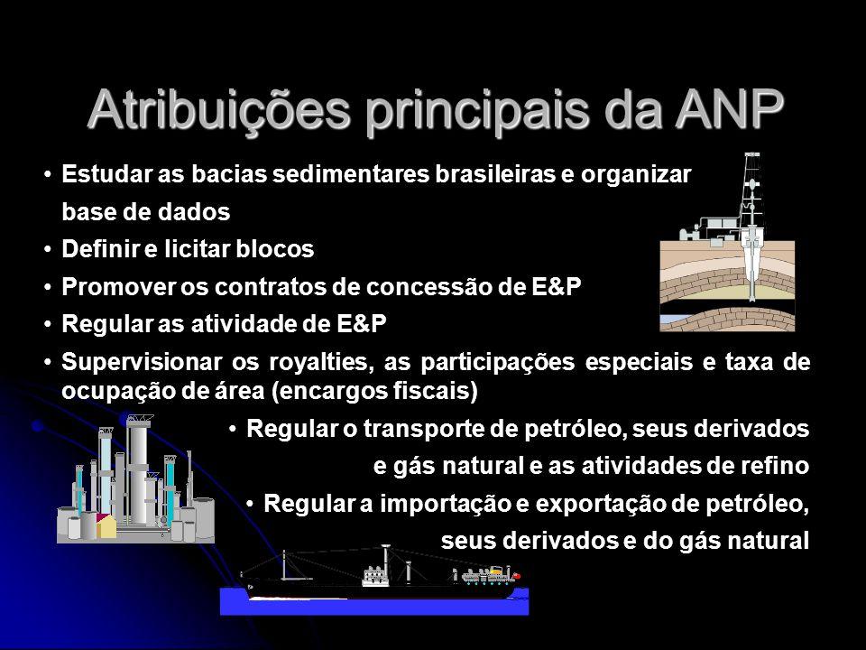 Estudar as bacias sedimentares brasileiras e organizar base de dados Definir e licitar blocos Promover os contratos de concessão de E&P Regular as ati