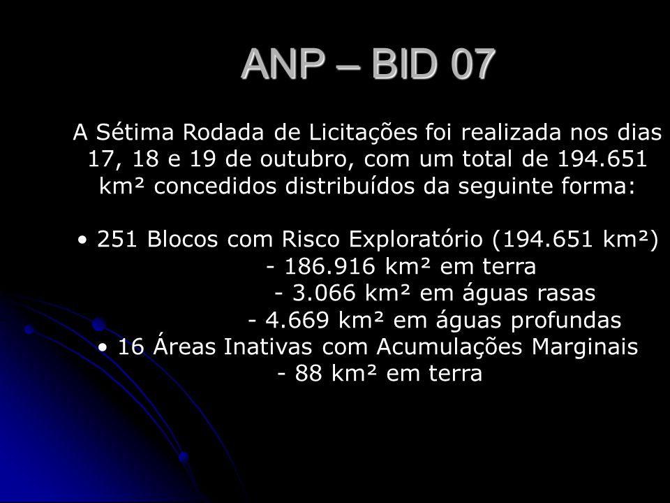 ANP – BID 07 A Sétima Rodada de Licitações foi realizada nos dias 17, 18 e 19 de outubro, com um total de 194.651 km² concedidos distribuídos da segui