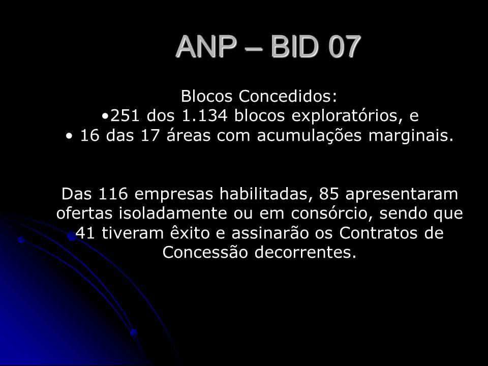 ANP – BID 07 Blocos Concedidos: 251 dos 1.134 blocos exploratórios, e 16 das 17 áreas com acumulações marginais. Das 116 empresas habilitadas, 85 apre
