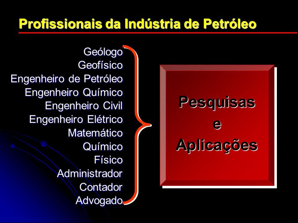 Profissionais da Indústria de Petróleo GeólogoGeofísico Engenheiro de Petróleo Engenheiro Químico Engenheiro Civil Engenheiro Elétrico MatemáticoQuími