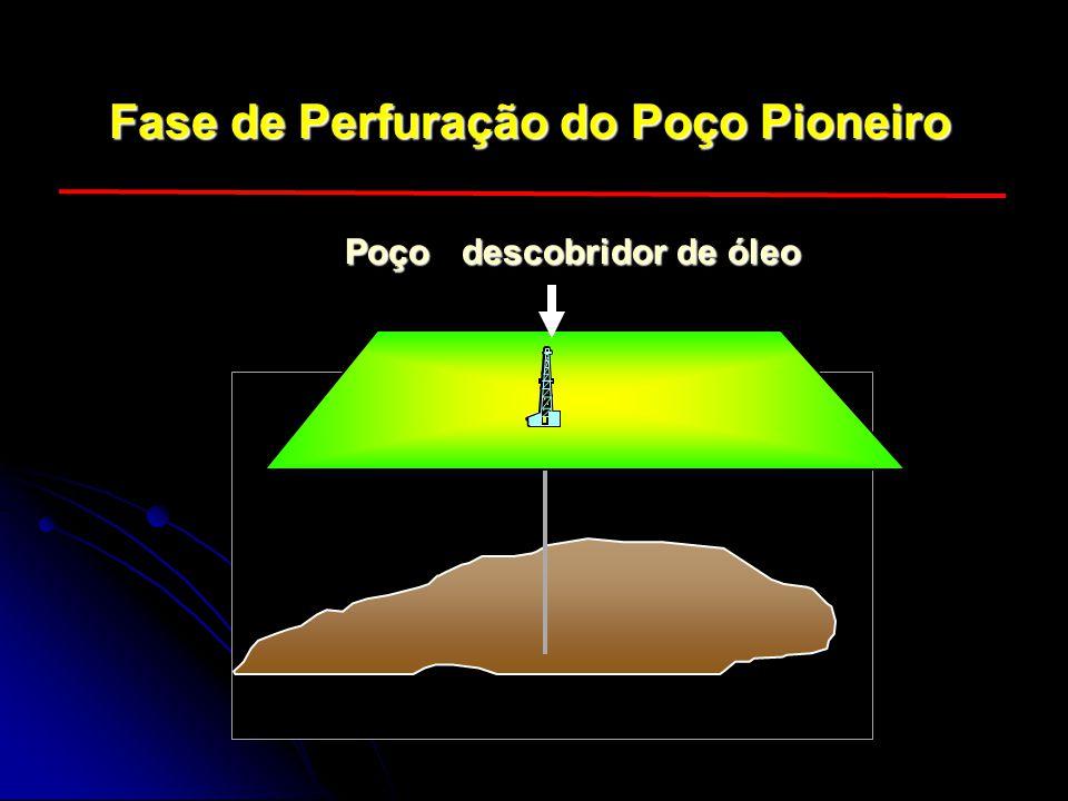 Fase de Perfuração do Poço Pioneiro Poço descobridor de óleo