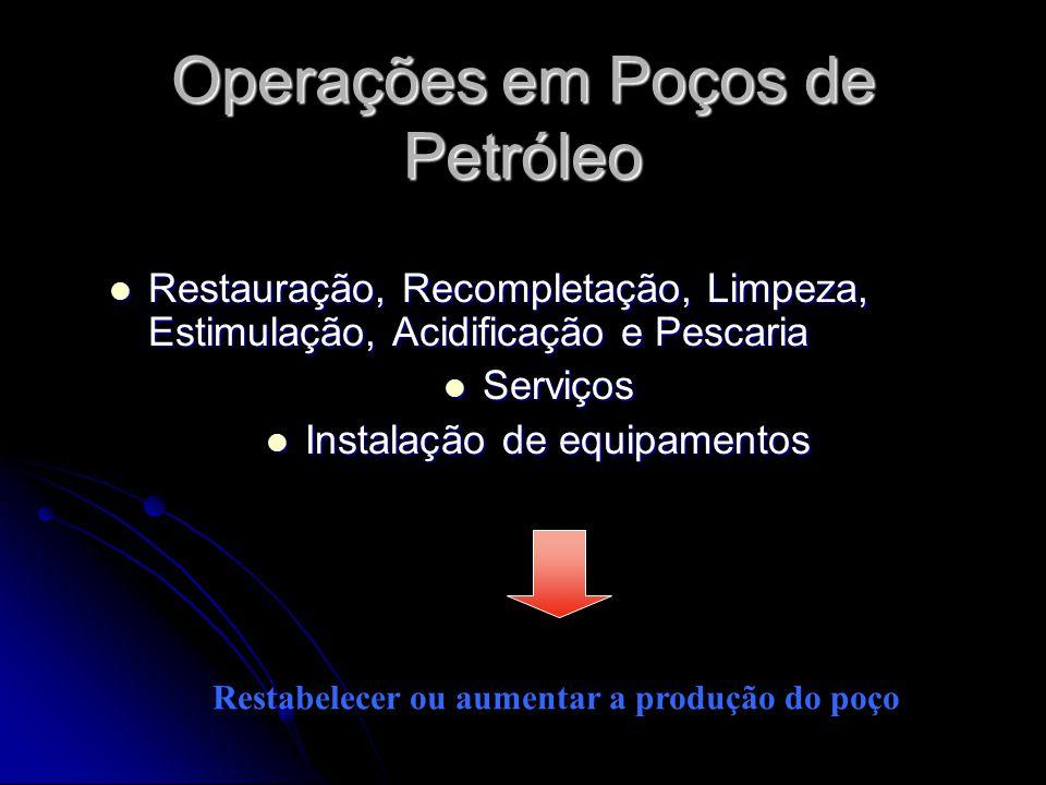 Operações em Poços de Petróleo Restauração, Recompletação, Limpeza, Estimulação, Acidificação e Pescaria Restauração, Recompletação, Limpeza, Estimula