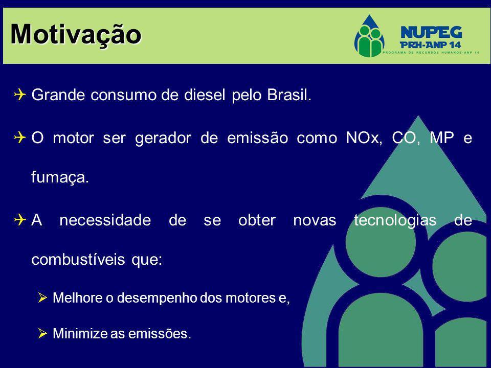 Motivação Grande consumo de diesel pelo Brasil. O motor ser gerador de emissão como NOx, CO, MP e fumaça. A necessidade de se obter novas tecnologias