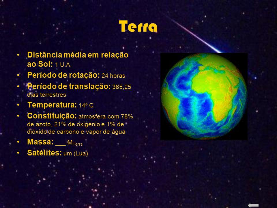 Terra Distância média em relação ao Sol: 1 U.A.