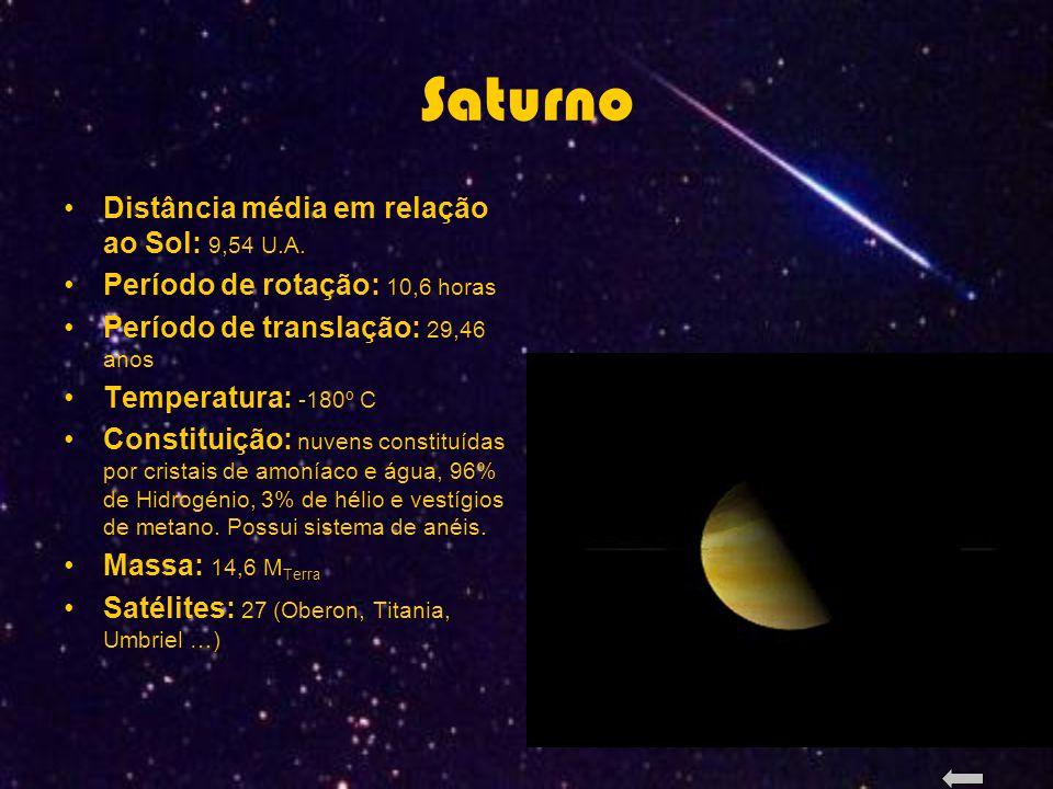 Saturno Distância média em relação ao Sol: 9,54 U.A.