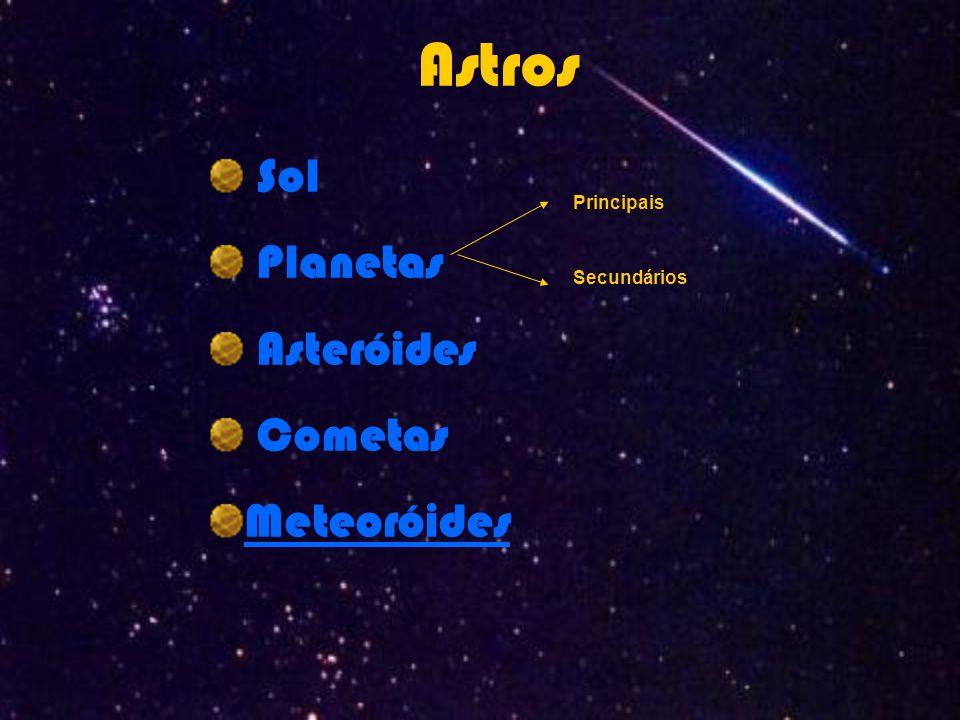 Astros Sol Planetas Asteróides Cometas Meteoróides Principais Secundários