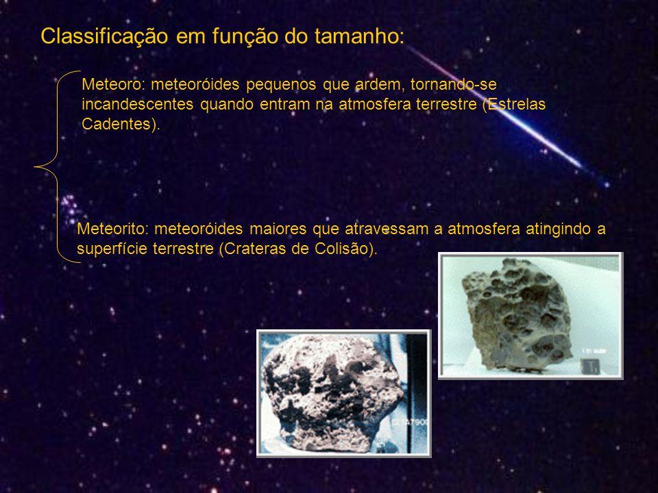 1 2 Legenda: 1- Cratera de impacto-Lua 2- Cratera de impacto-Arizona