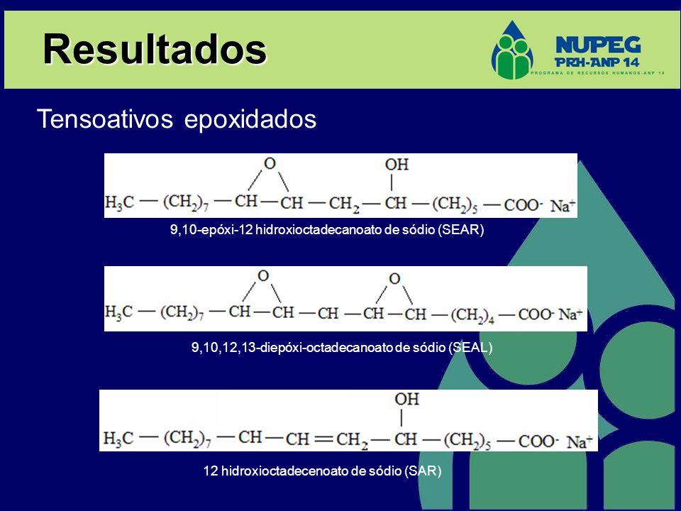 Resultados 9,10,12,13-diepóxi-octadecanoato de sódio (SEAL) 9,10-epóxi-12 hidroxioctadecanoato de sódio (SEAR) Tensoativos epoxidados 12 hidroxioctade