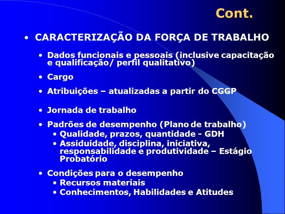 CARACTERIZAÇÃO DA FORÇA DE TRABALHO Dados funcionais e pessoais (inclusive capacitação e qualificação/ perfil qualitativo) Cargo Atribuições – atualiz