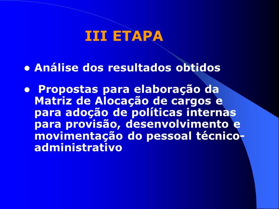 III ETAPA Análise dos resultados obtidos Propostas para elaboração da Matriz de Alocação de cargos e para adoção de políticas internas para provisão,