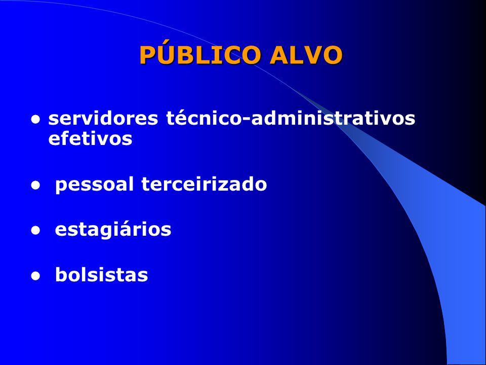 PÚBLICO ALVO servidores técnico-administrativos efetivos pessoal terceirizado estagiários bolsistas