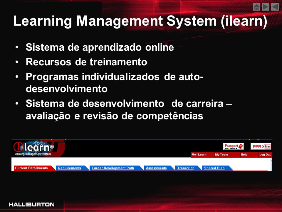 Sistema de aprendizado online Recursos de treinamento Programas individualizados de auto- desenvolvimento Sistema de desenvolvimento de carreira – ava