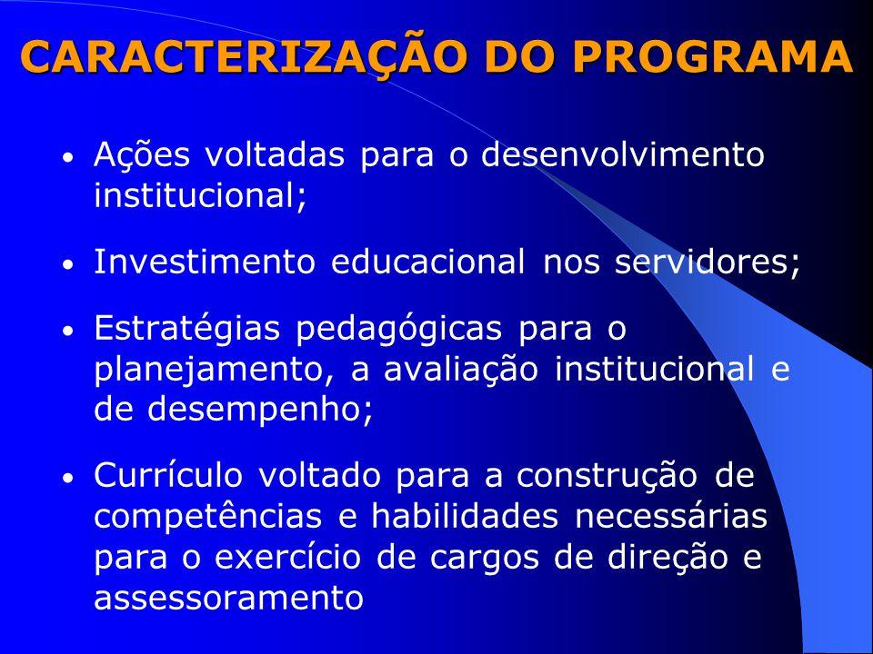 CARACTERIZAÇÃO DO PROGRAMA Ações voltadas para o desenvolvimento institucional; Investimento educacional nos servidores; Estratégias pedagógicas para
