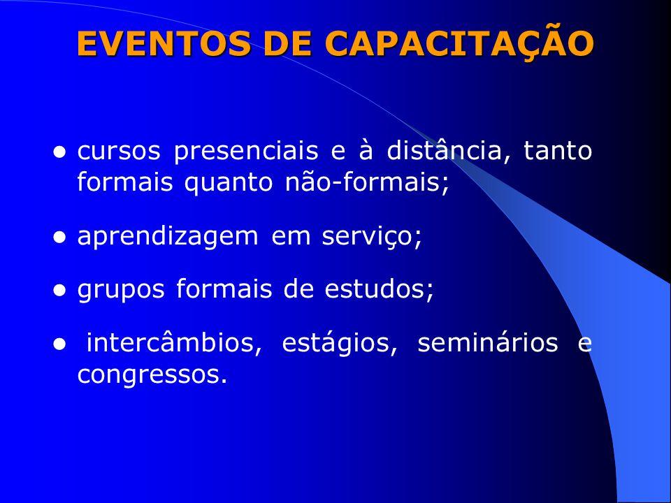 EVENTOS DE CAPACITAÇÃO cursos presenciais e à distância, tanto formais quanto não-formais; aprendizagem em serviço; grupos formais de estudos; intercâ
