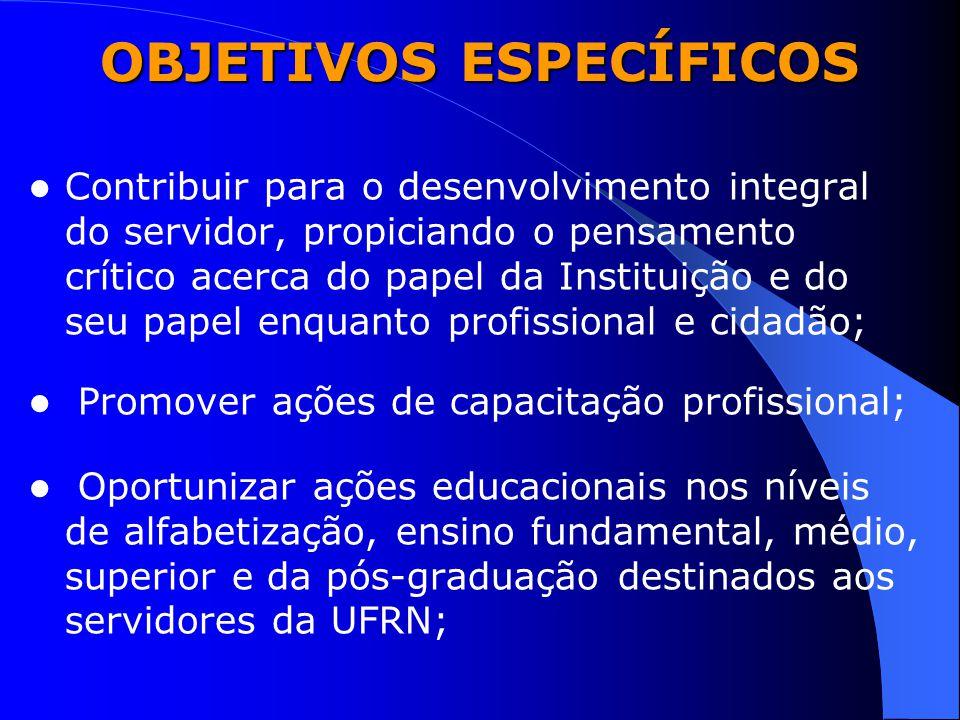 OBJETIVOS ESPECÍFICOS Contribuir para o desenvolvimento integral do servidor, propiciando o pensamento crítico acerca do papel da Instituição e do seu