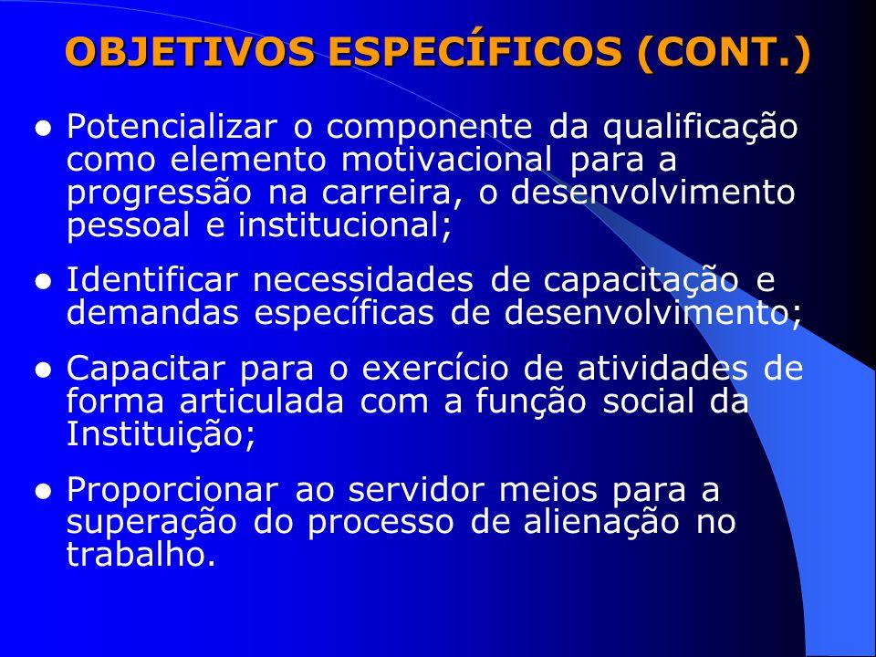 OBJETIVOS ESPECÍFICOS (CONT.) Potencializar o componente da qualificação como elemento motivacional para a progressão na carreira, o desenvolvimento p