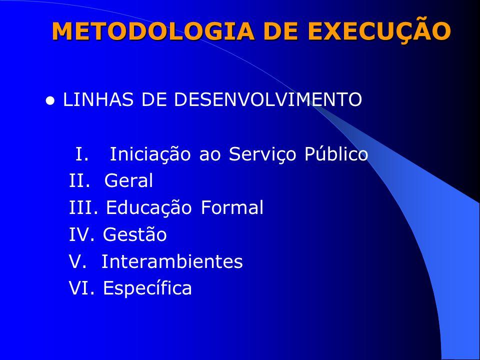 METODOLOGIA DE EXECUÇÃO LINHAS DE DESENVOLVIMENTO I. Iniciação ao Serviço Público II. Geral III. Educação Formal IV. Gestão V. Interambientes VI. Espe