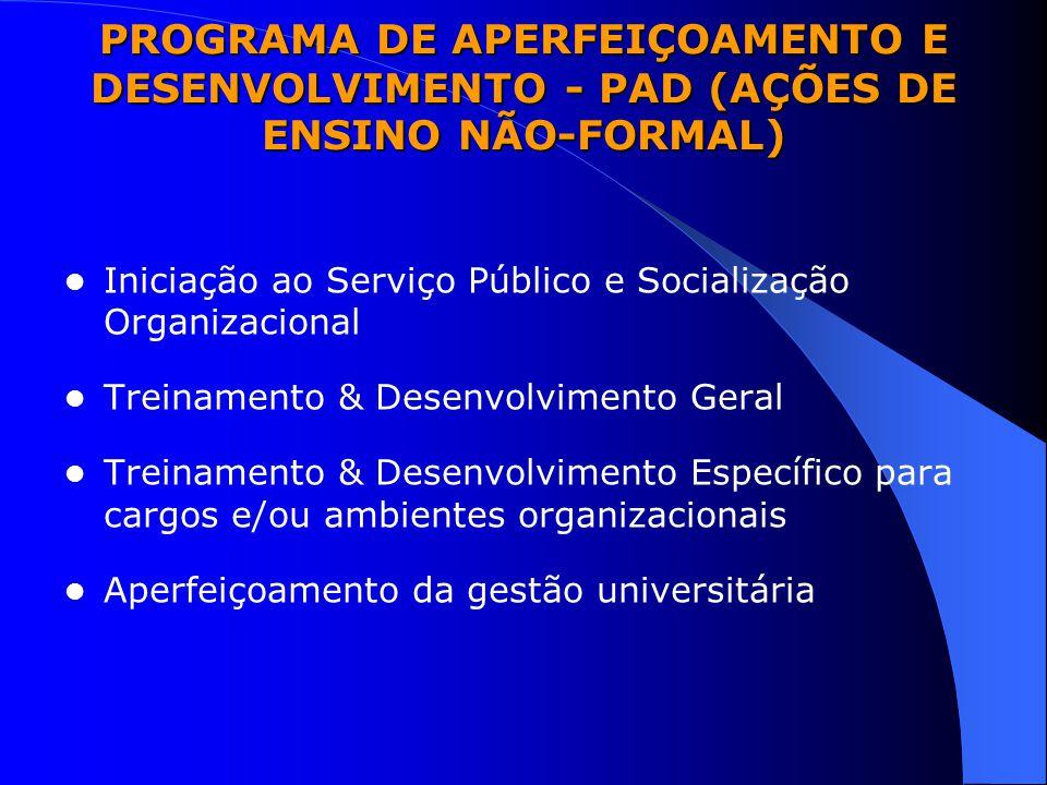 PROGRAMA DE APERFEIÇOAMENTO E DESENVOLVIMENTO - PAD (AÇÕES DE ENSINO NÃO-FORMAL) Iniciação ao Serviço Público e Socialização Organizacional Treinament