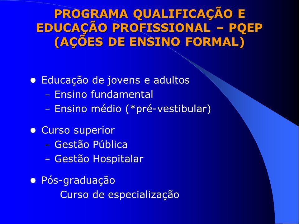 PROGRAMA QUALIFICAÇÃO E EDUCAÇÃO PROFISSIONAL – PQEP (AÇÕES DE ENSINO FORMAL) Educação de jovens e adultos – Ensino fundamental – Ensino médio (*pré-v