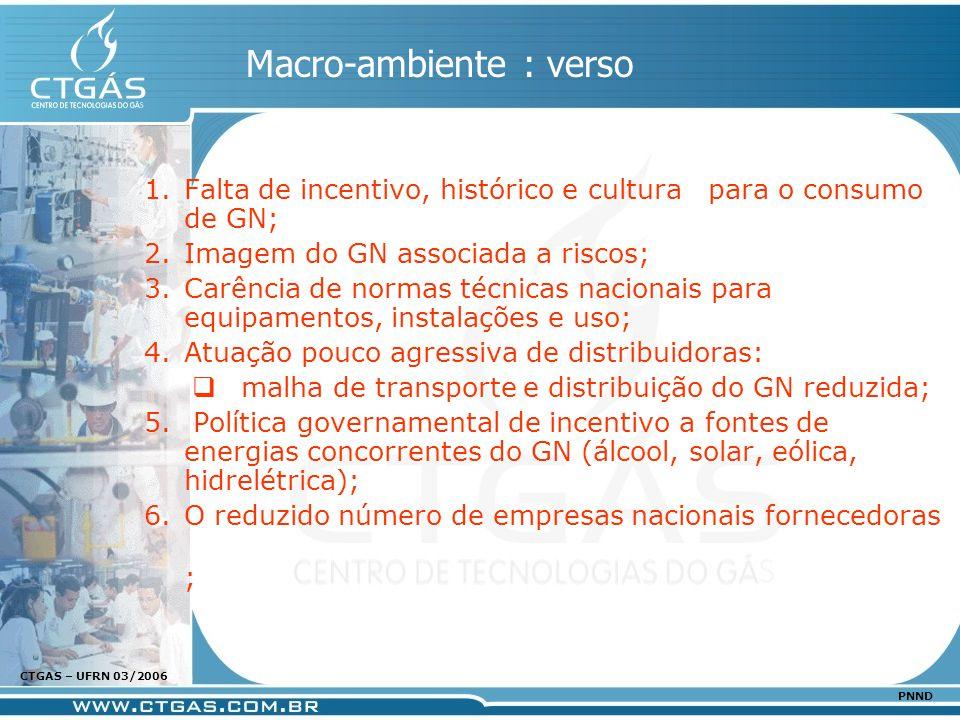 www.ctgas.com.br CTGAS – UFRN 03/2006 PNND 1.Falta de incentivo, histórico e cultura para o consumo de GN; 2.Imagem do GN associada a riscos; 3.Carênc