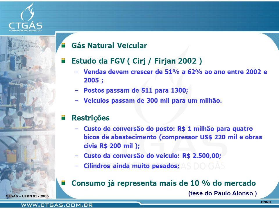 www.ctgas.com.br CTGAS – UFRN 03/2006 PNND Gás Natural Veicular Estudo da FGV ( Cirj / Firjan 2002 ) –Vendas devem crescer de 51% a 62% ao ano entre 2