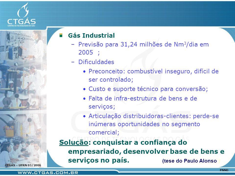 www.ctgas.com.br CTGAS – UFRN 03/2006 PNND Gás Industrial –Previsão para 31,24 milhões de Nm 3 /dia em 2005 ; –Dificuldades Preconceito: combustível i