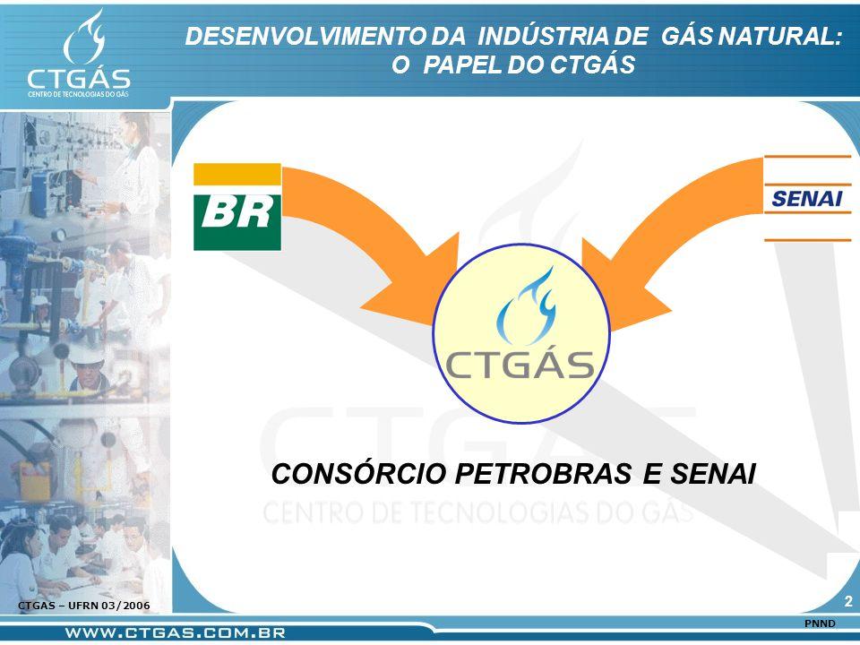 www.ctgas.com.br CTGAS – UFRN 03/2006 PNND DESENVOLVIMENTO DA INDÚSTRIA DE GÁS NATURAL: O PAPEL DO CTGÁS 2 CONSÓRCIO PETROBRAS E SENAI