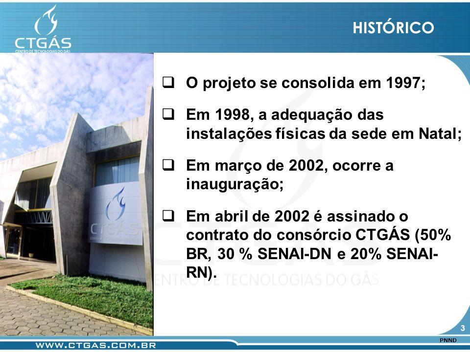 www.ctgas.com.br CTGAS – UFRN 03/2006 PNND O projeto se consolida em 1997; Em 1998, a adequação das instalações físicas da sede em Natal; Em março de