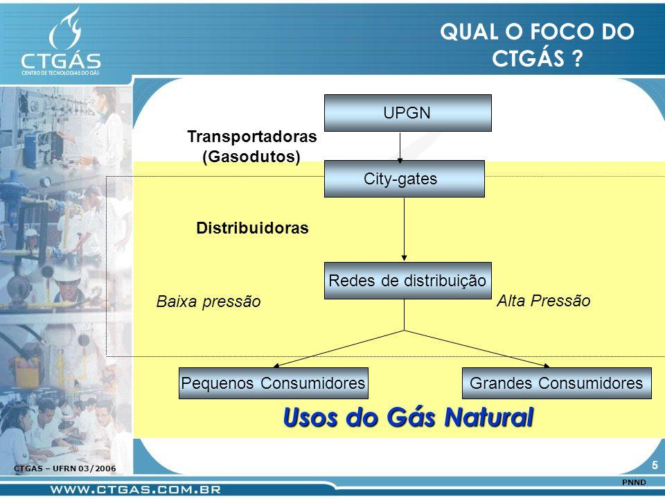 www.ctgas.com.br CTGAS – UFRN 03/2006 PNND QUAL O FOCO DO CTGÁS ? UPGN City-gates Redes de distribuição Pequenos ConsumidoresGrandes Consumidores Baix