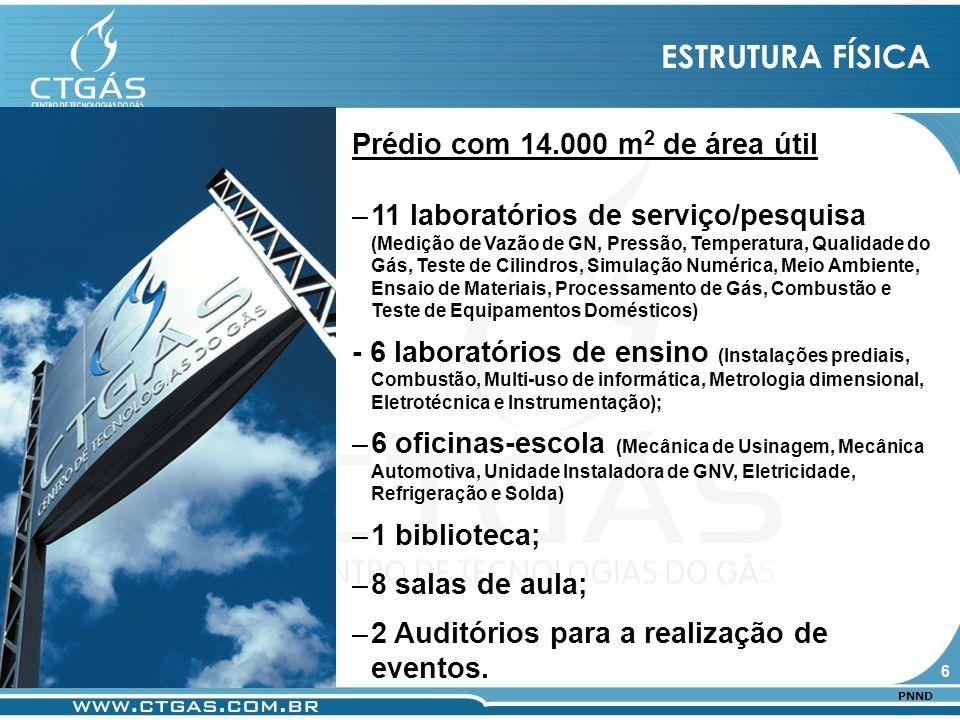 www.ctgas.com.br CTGAS – UFRN 03/2006 PNND Prédio com 14.000 m 2 de área útil –11 laboratórios de serviço/pesquisa (Medição de Vazão de GN, Pressão, T
