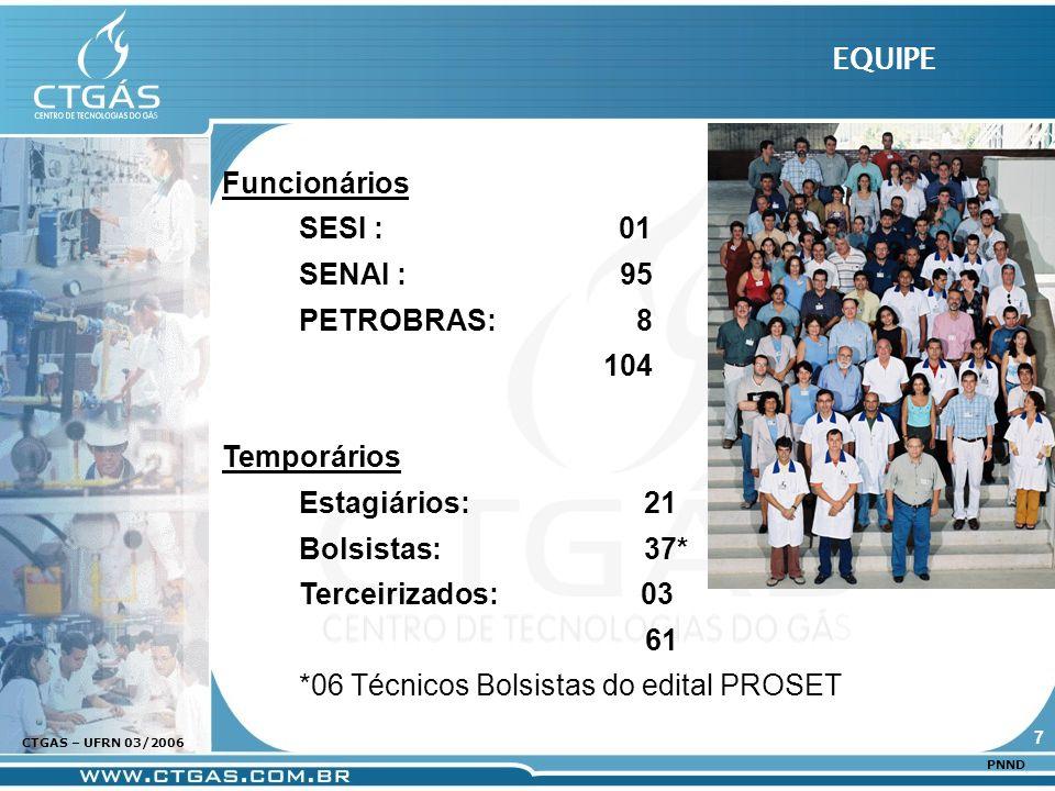 www.ctgas.com.br CTGAS – UFRN 03/2006 PNND Funcionários SESI : 01 SENAI : 95 PETROBRAS: 8 104 Temporários Estagiários:21 Bolsistas: 37* Terceirizados: