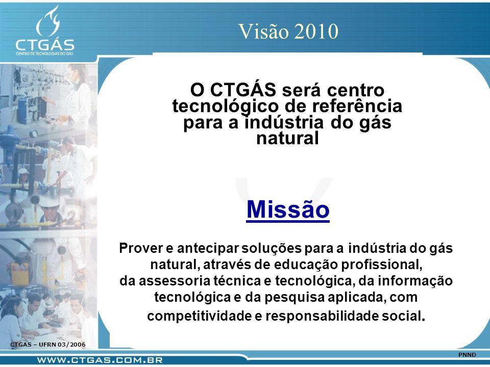www.ctgas.com.br CTGAS – UFRN 03/2006 PNND Visão 2010 Prover e antecipar soluções para a indústria do gás natural, através de educação profissional, d